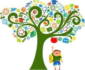 Εγγραφή μαθητών/τριων στην Α΄τάξη